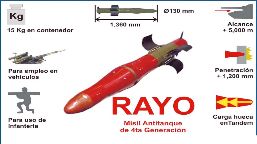 Rayo misil  antitanque de 4ta generacion