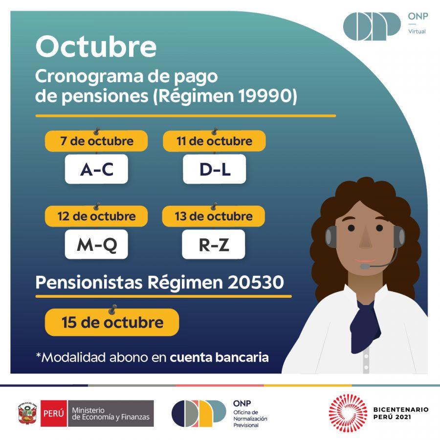 ONP: Cronograma de pagos